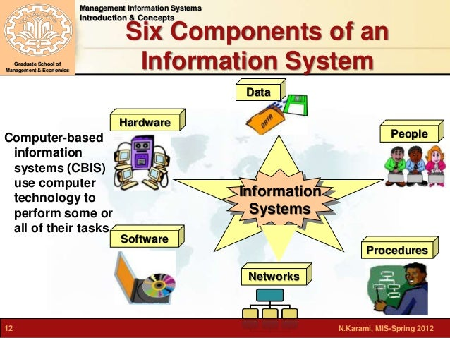 components of an information system What are the components that really make an information system work in this lesson, we'll explore ipos (input, process, output and storage) and how this system works.