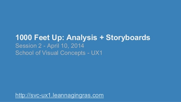 1000 Feet Up: Analysis + Storyboards Session 2 - April 10, 2014 School of Visual Concepts - UX1 http://svc-ux1.leannagingr...