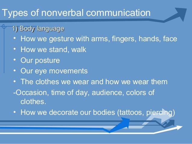 3 2 stop look and listen nonverbal 2 look at the pictures found on site 1 please describe the nonverbal cues for   listen to the statements below by selecting the listening link on part 3 of the.