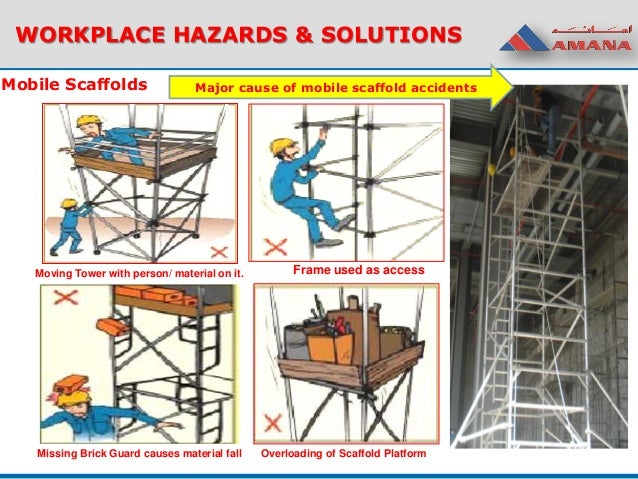 the scaffold plank incident Incident investigation and reporting   a worker is using a claw hammer on a scaffold plank  the written incident report will be prepared using the incident.