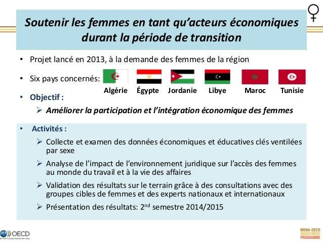 Soutenir les femmes en tant qu'acteurs économiques durant la période de transition • Projet lancé en 2013, à la demande de...