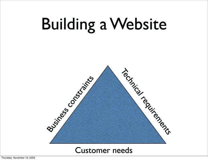 Building a website, McGill Course