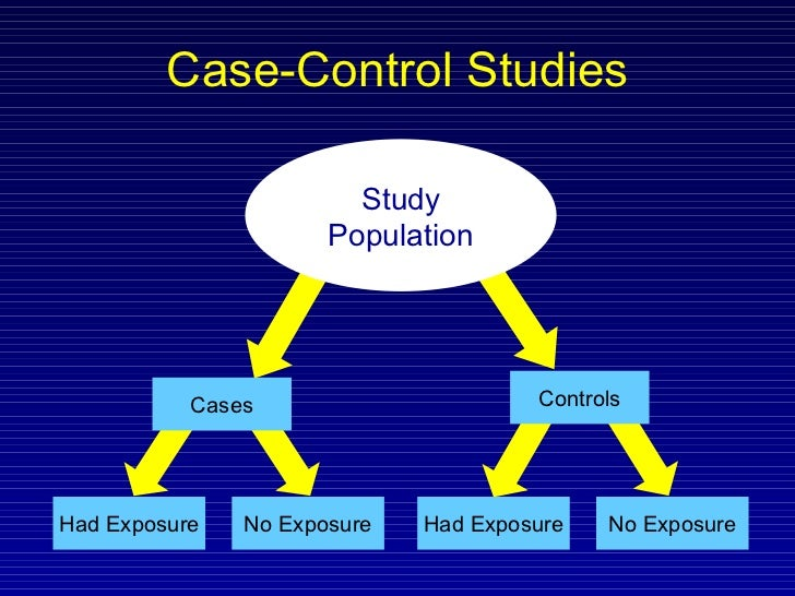 advantages of case control study design Often, research involves looking at large numbers of people but sometimes, researchers want to look at just a few people in-depth in this lesson.