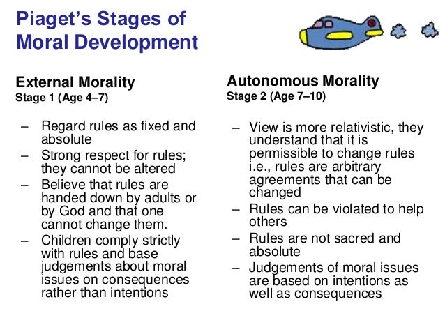 stealing and moral reasoning: kohlbergís stages of moral development essay Read this psychology essay and over 88,000 other research documents kohlberg's stages of moral development lawrence kohlberg laid the groundwork for the current debate within psychology on moral development.