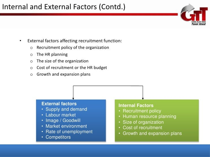 Environmental Factors in Strategic Planning