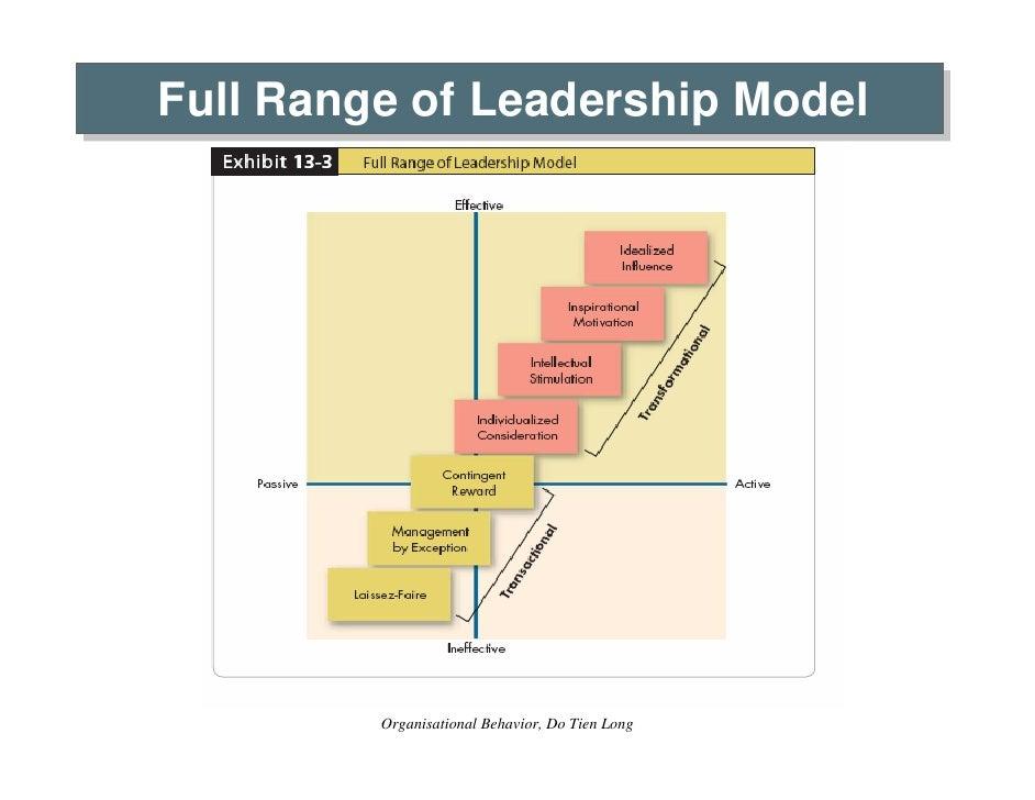 full range leadership model essay