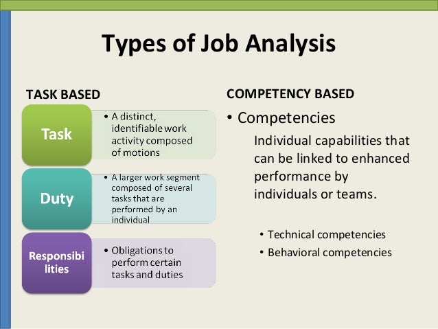 job description matrix Use a skills matrix to confirm the skills, knowledge, and interest of your team members a skills matrix is a table that displays people's proficiency in specified skills and knowledge, as well as their interest in working on assignments using these skills and knowledge whether you're able to.