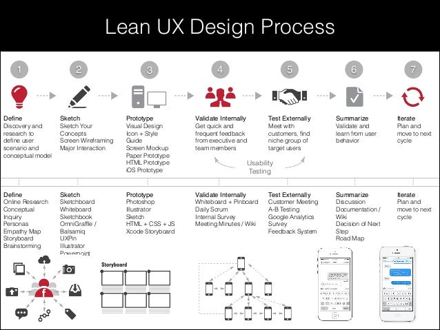 Session 9 10 Ui Ux Design For Ios 7 Application