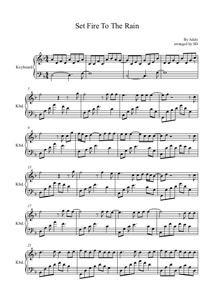wont back down sheet music pdf