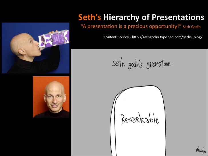 """Seth's Hierarchy of Presentations """"A presentation is a precious opportunity!"""" Seth Godin           Content Source - http:/..."""