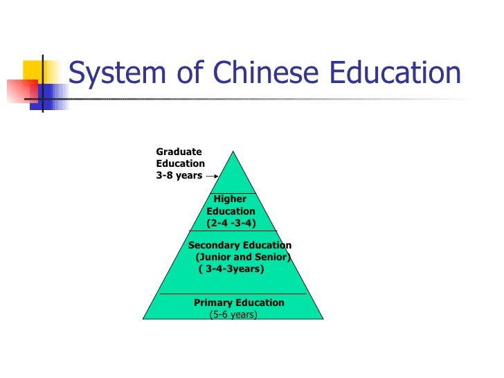 chinese education system analysis Comparative education review investigates education throughout the world and the social, economic, and political forces that shape it.