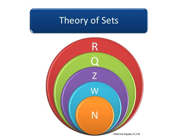 Set theory: by Pratima NayakR Q Z W N Theory of Sets ...
