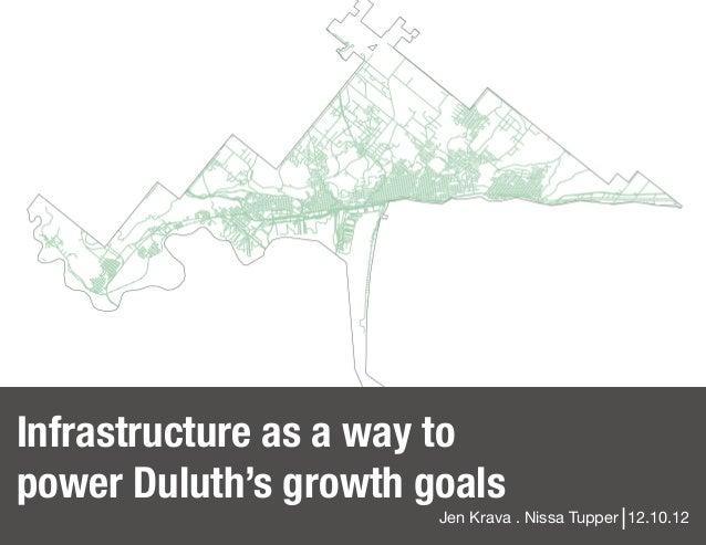 Infrastructure as a way to power Duluth's growth goals Jen Krava . Nissa Tupper 12.10.12