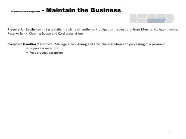standard settlement instructions definition