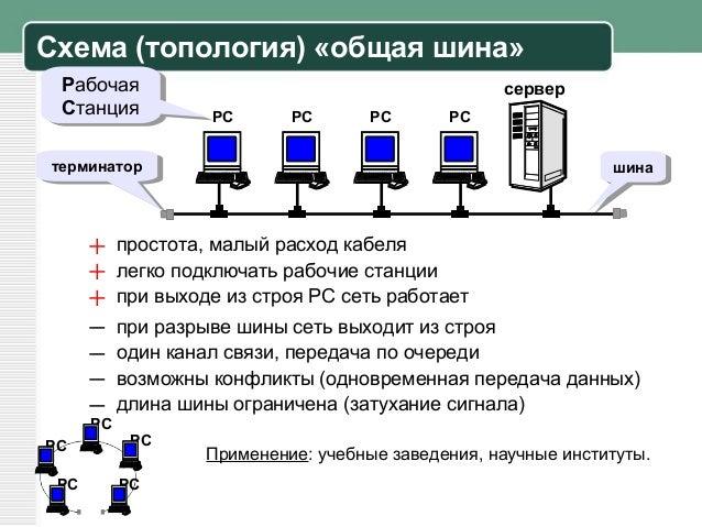 Схема подключения тахометра на ниве 2121