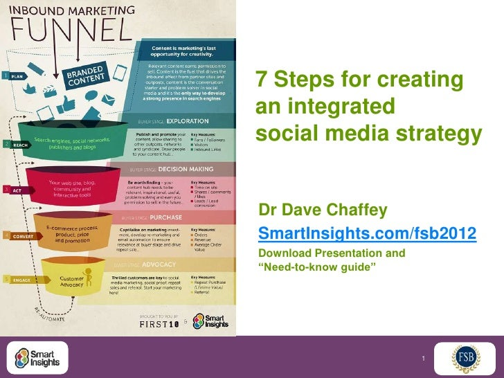 "7 Steps for creatingan integratedsocial media strategyDr Dave ChaffeySmartInsights.com/fsb2012Download Presentation and""Ne..."