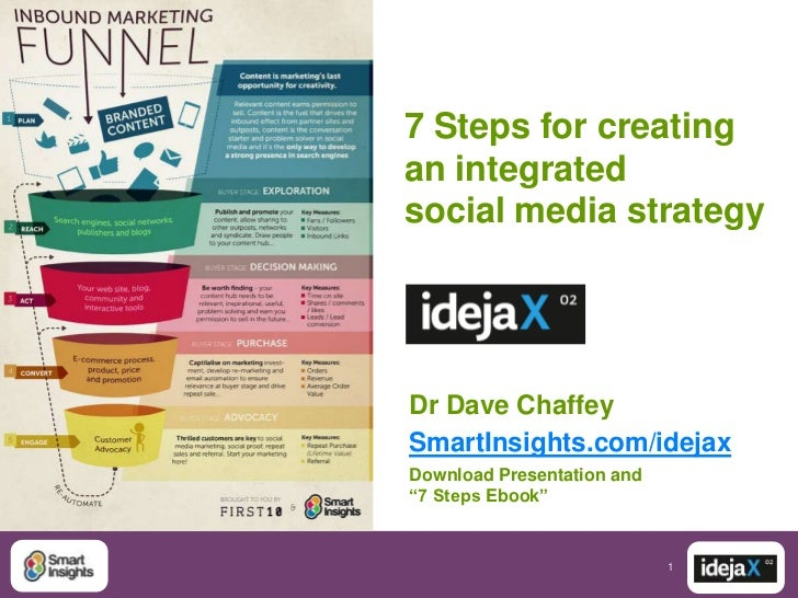 "7 Steps for creatingan integratedsocial media strategyDr Dave ChaffeySmartInsights.com/idejaxDownload Presentation and""7 S..."
