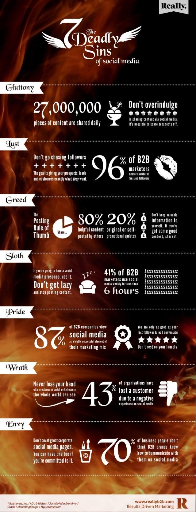 The Seven Deadly Sins of Social Media