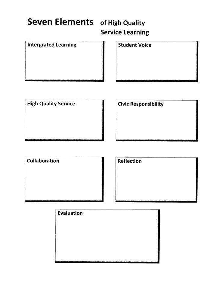 Seven elements of high quality service learning assignment