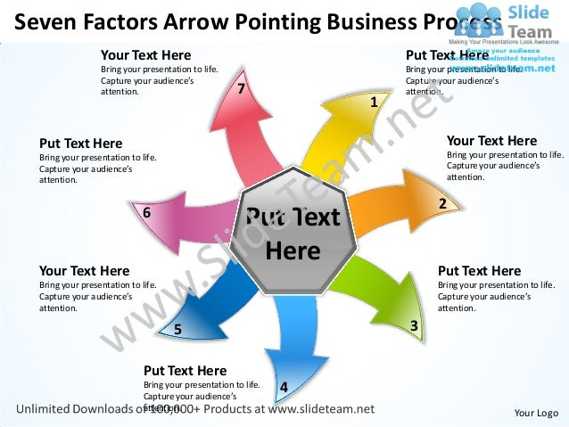 Seven factors arrow pointing business process charts and power point slides