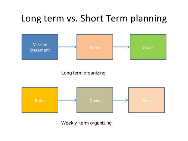 Short Term Plan : Seven habits of highly effective people