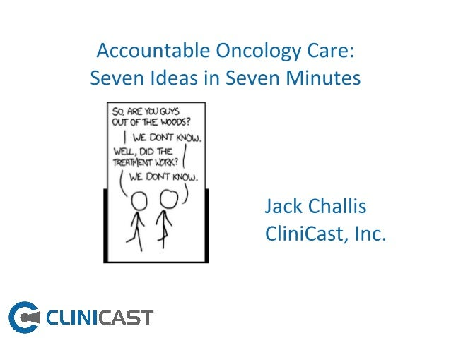 """iHT² Health IT Summit New York - Presentation """"7 Ideas in 7 Minutes"""" with CliniCast"""