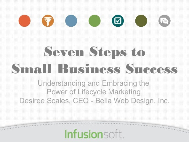 Seven Steps to Small Business Success Understanding and Embracing the Power of Lifecycle Marketing Desiree Scales, CEO - B...