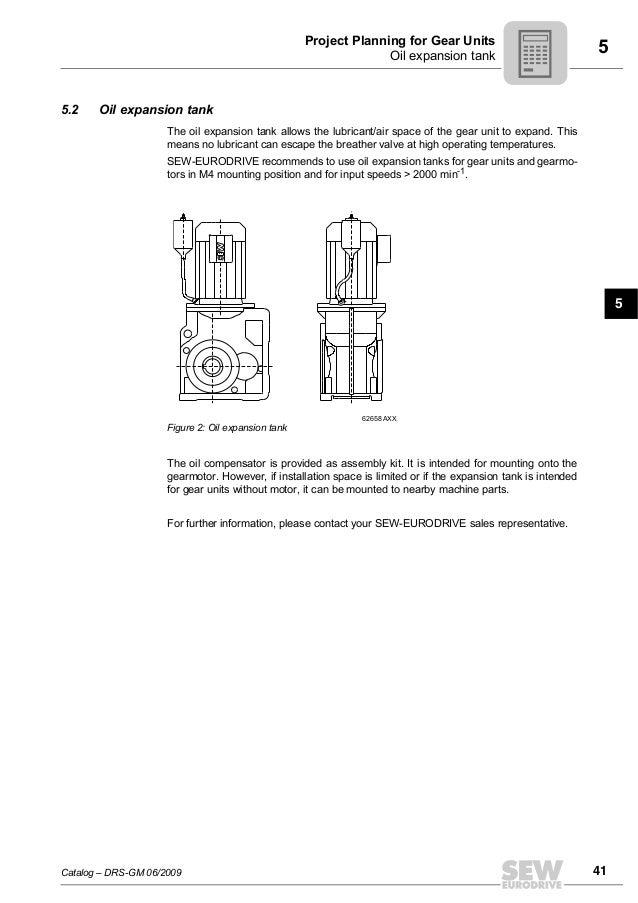 catalog sew eurodrive
