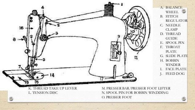 Singer sewing machine antique dating 3