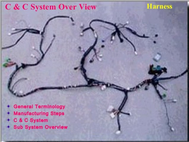 A CMM Level 5 Company C & C System Over View Harness General Terminology Manufacturing Steps C & C System Sub System Overv...