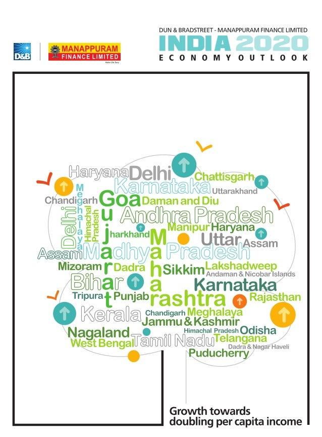 India 2020   Economy Outlook