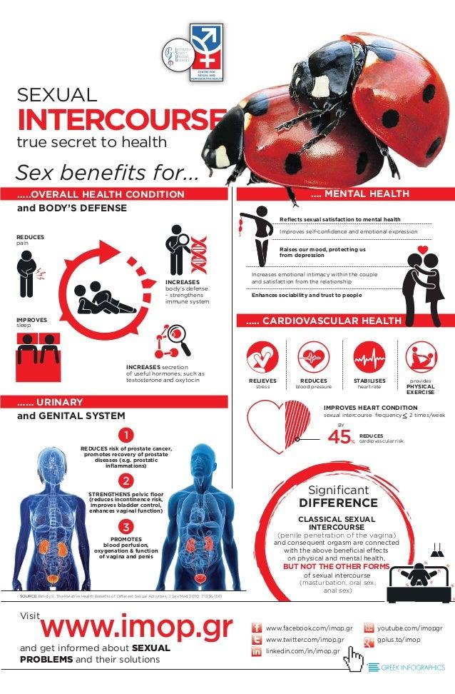 Sexual intercourse, a true secret to health