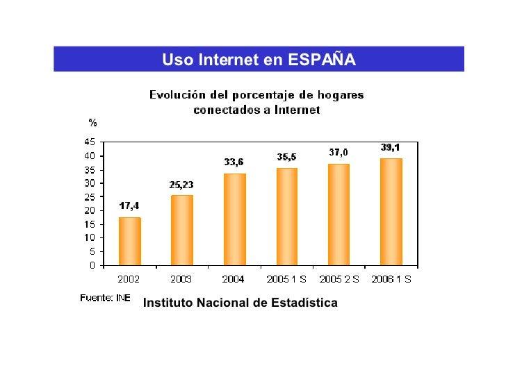 Estadisticas Uso Internet España 5 Uso Internet en España