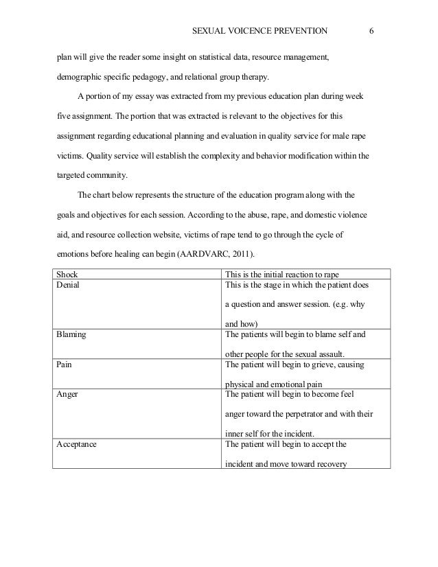 annotated bibliography nursing ethics