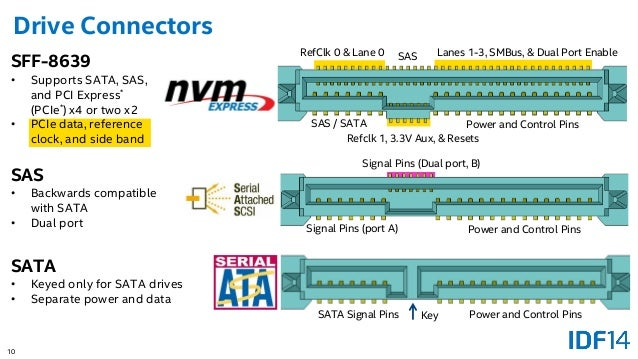 PCI Express* based Storage: Data Center NVM Express* Platform Topologies