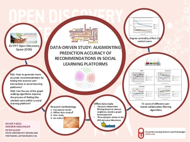DATA-DRIVEN STUDY: AUGMENTING PREDICTION ACCURACY OF RECOMMENDATIONS IN SOCIAL LEARNING PLATFORMS