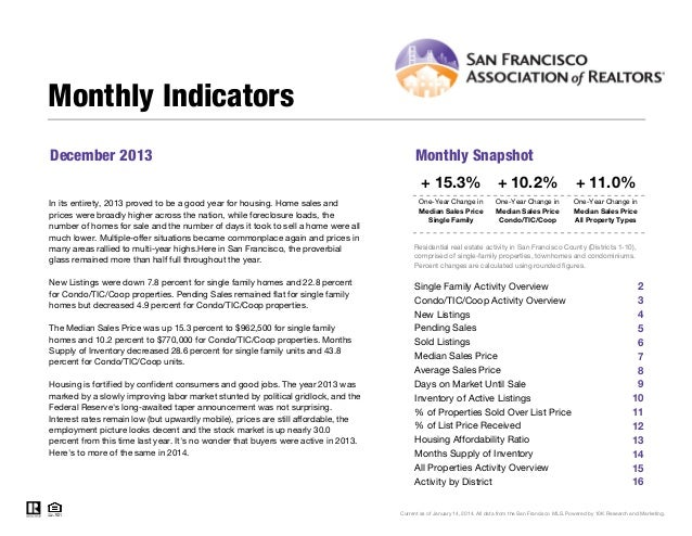 Monthly Indicators December 2013  Monthly Snapshot + 15.3%  In its entirety, 2013 proved to be a good year for housing. Ho...