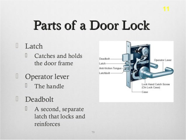 Sfd forcible entry Exterior door components