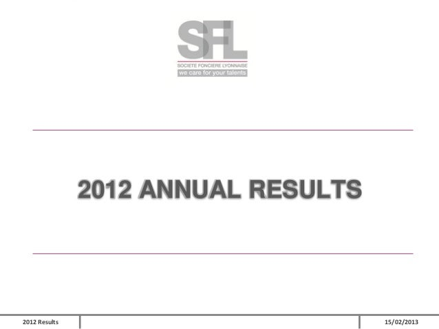2012 ANNUAL RESULTS  2012 Results  15/02/2013