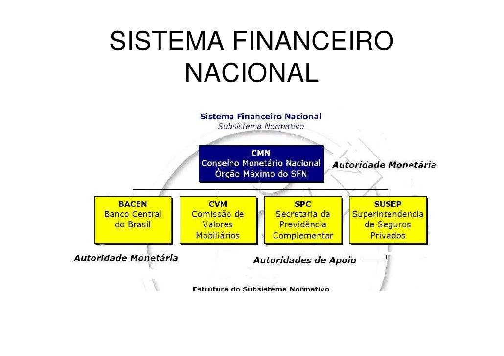 Instrumentos financeiros Ativos e passivos - uma visГЈo gerencial