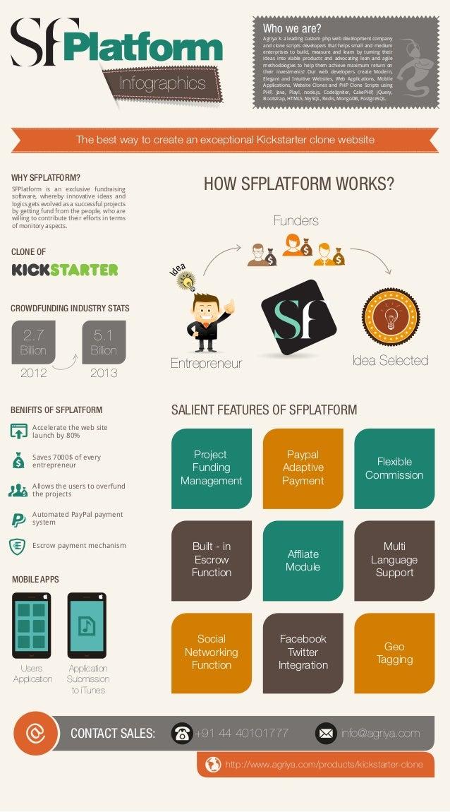 Explore The Best Kickstarter Clone Script - SFPlatform