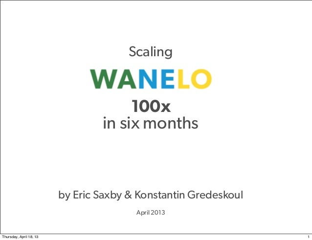 Scaling Wanelo.com 100x in Six Months