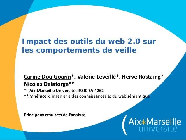 Impact des outils du web 2.0 sur les comportements de veille Carine Dou Goarin*, Valérie Léveillé*, Hervé Rostaing* Nicola...