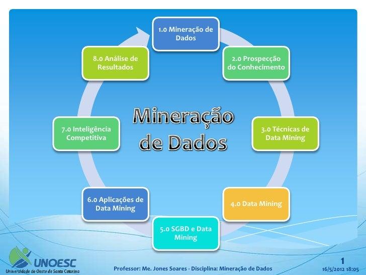 1.0 Mineração de                                        Dados          8.0 Análise de                                     ...