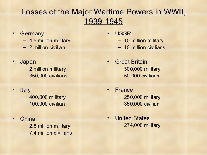 an analysis of factors that led to the start of the world war i The federal debt: an analysis of movements from world war ii to the  these  factors can lead to changes in debt as a percentage of gdp.