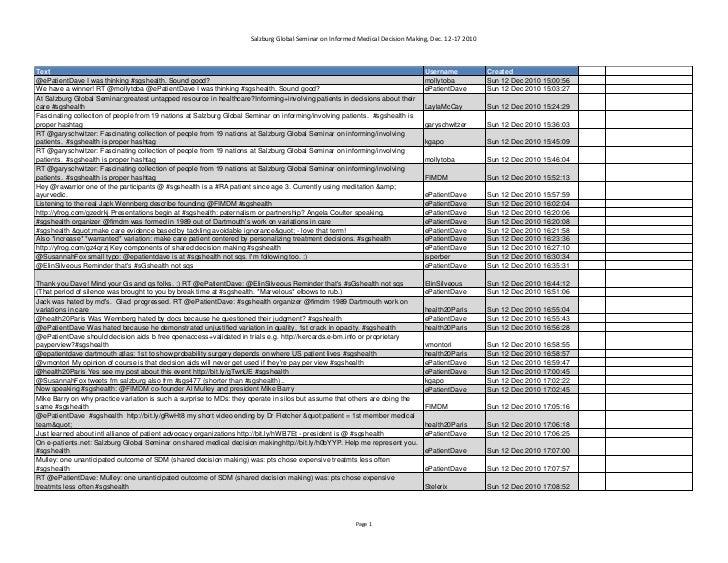 #sgshealth Twitter Archive