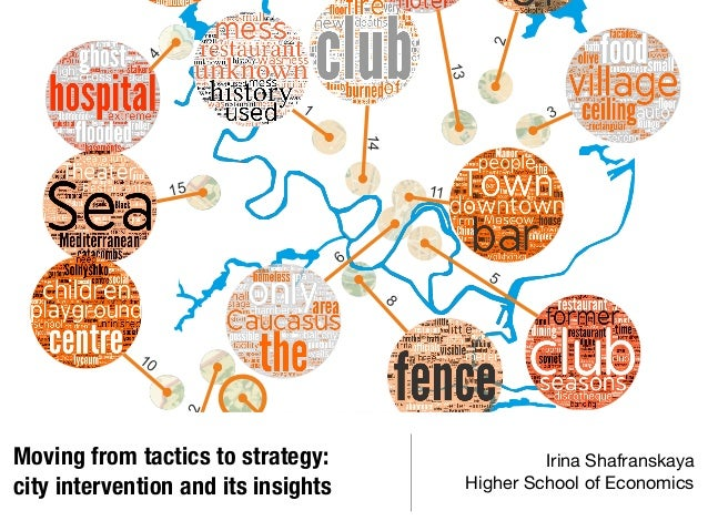 Moving from tactics to strategy:              Irina Shafranskayacity intervention and its insights   Higher School of Econ...