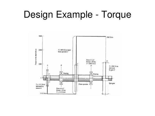 shaft design2 erdi kara u00e7al mechanical engineer university