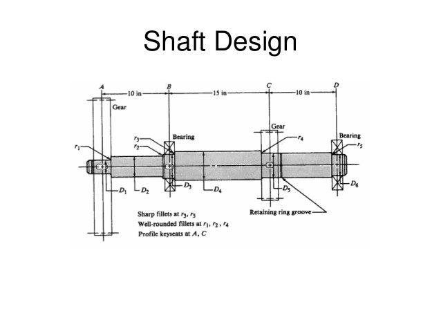 Shaft design2 Erdi Karaçal Mechanical Engineer University