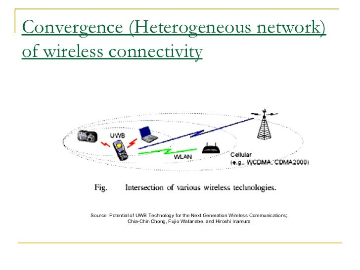 wireless and mobile communication research papers Subject areas suitable for publication include, but are not limited to the following  fields :: heterogeneous wireless networks :: high speed networks :: internet.